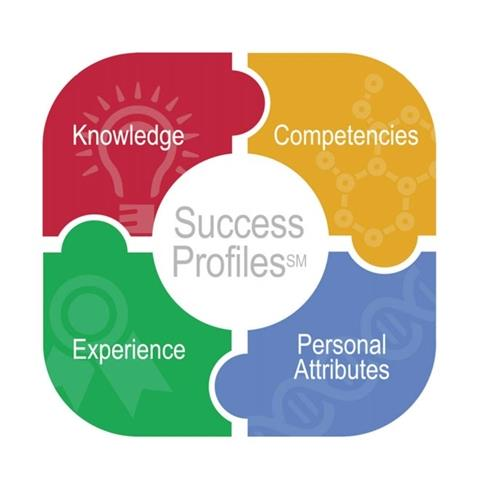 Competencies That Work for Business